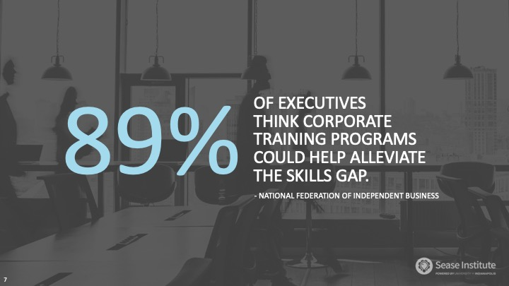 statistic stating that corporate training programs could alleviate skills gap